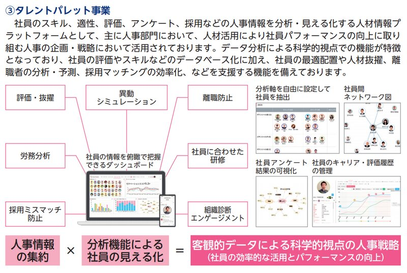 https://search.sbisec.co.jp/v2/popwin/info/connect/ipo/202105272101.pdf