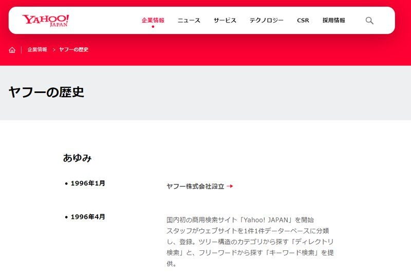 https://about.yahoo.co.jp/info/history/