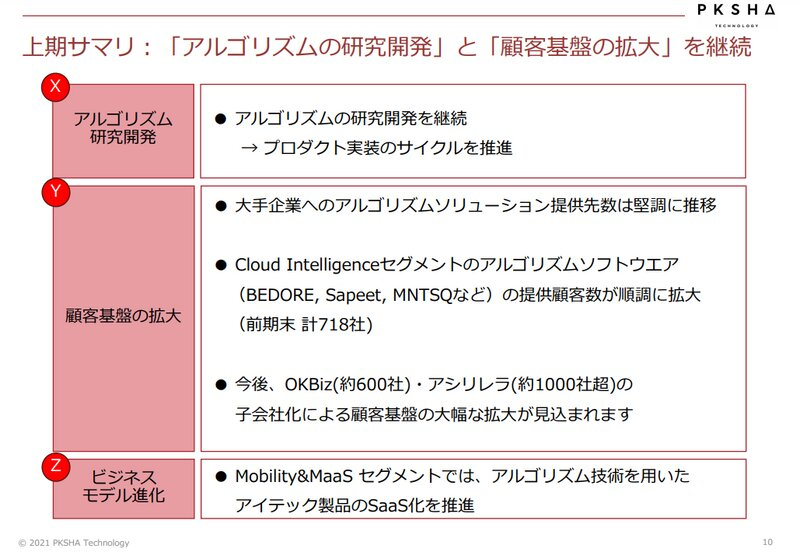 https://contents.xj-storage.jp/xcontents/AS81483/064ce350/43ae/4058/ad1a/258280810274/20210514120640514s.pdf